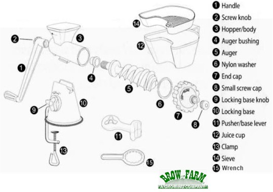 Spare Parts for Lexen Manual Wheatgrass Juicer