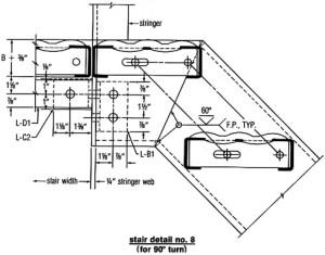 Stair Tread Installation  Specifications  Grip Strut