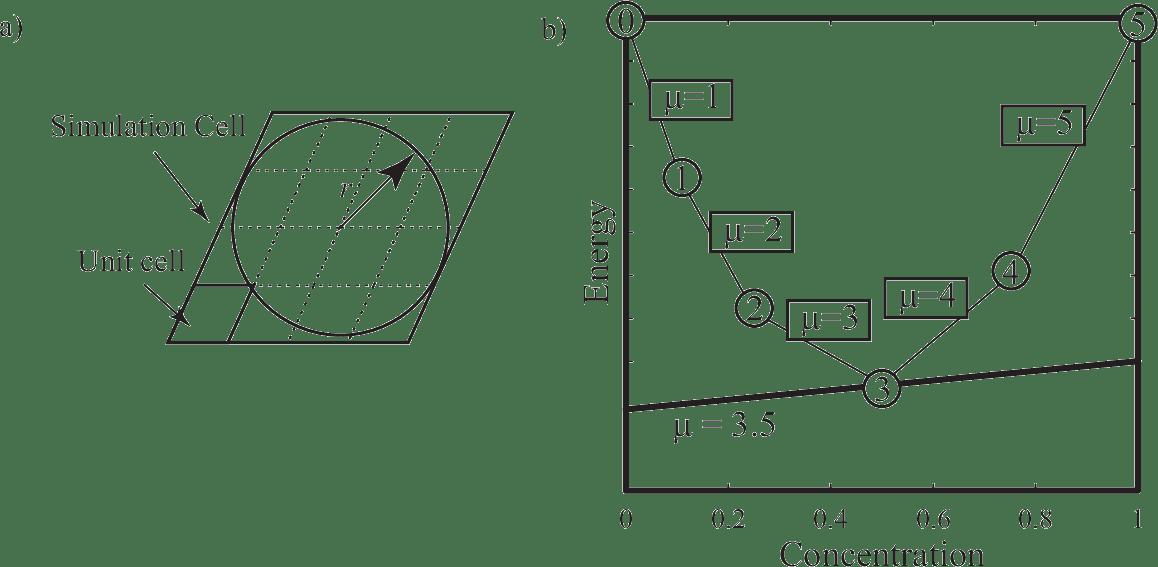 General input parameters