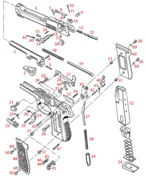 M9M9A1 | Top Rated Supplier of Firearm Reloading