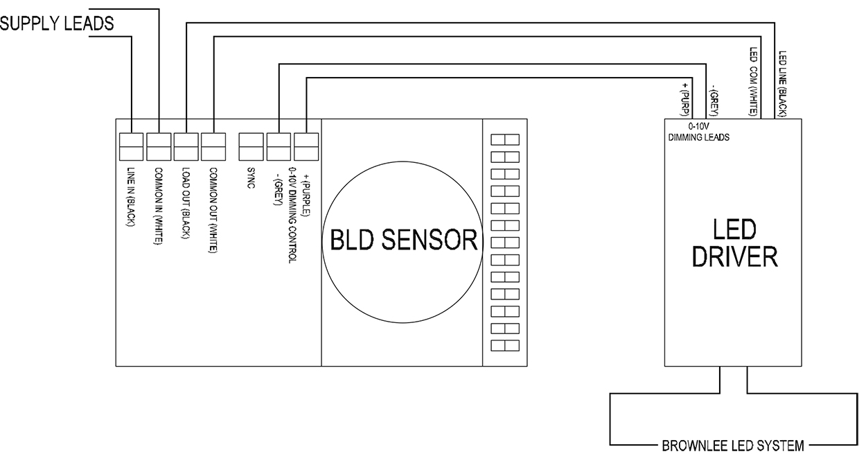 advance 7 ballast wiring diagram advance free wiring diagrams