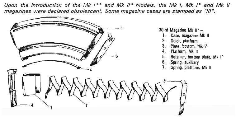 m16 exploded diagram emg wiring tele bren magazines parts