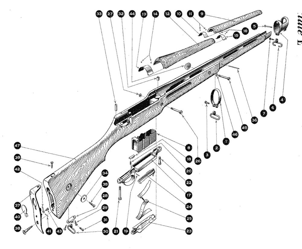P14, No.3, & P17 Rifle Stock Parts