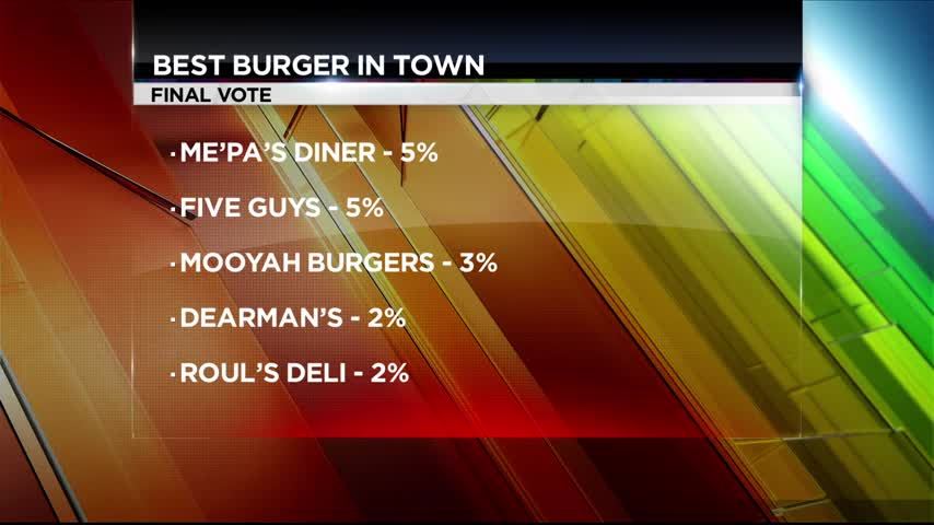 Winners Announced for Best Burger in Town_20151125144410