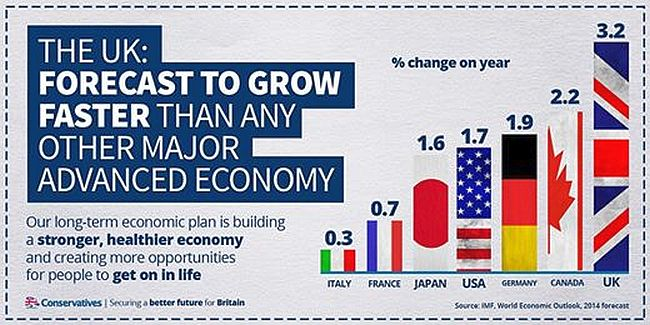 Conservative growth 650