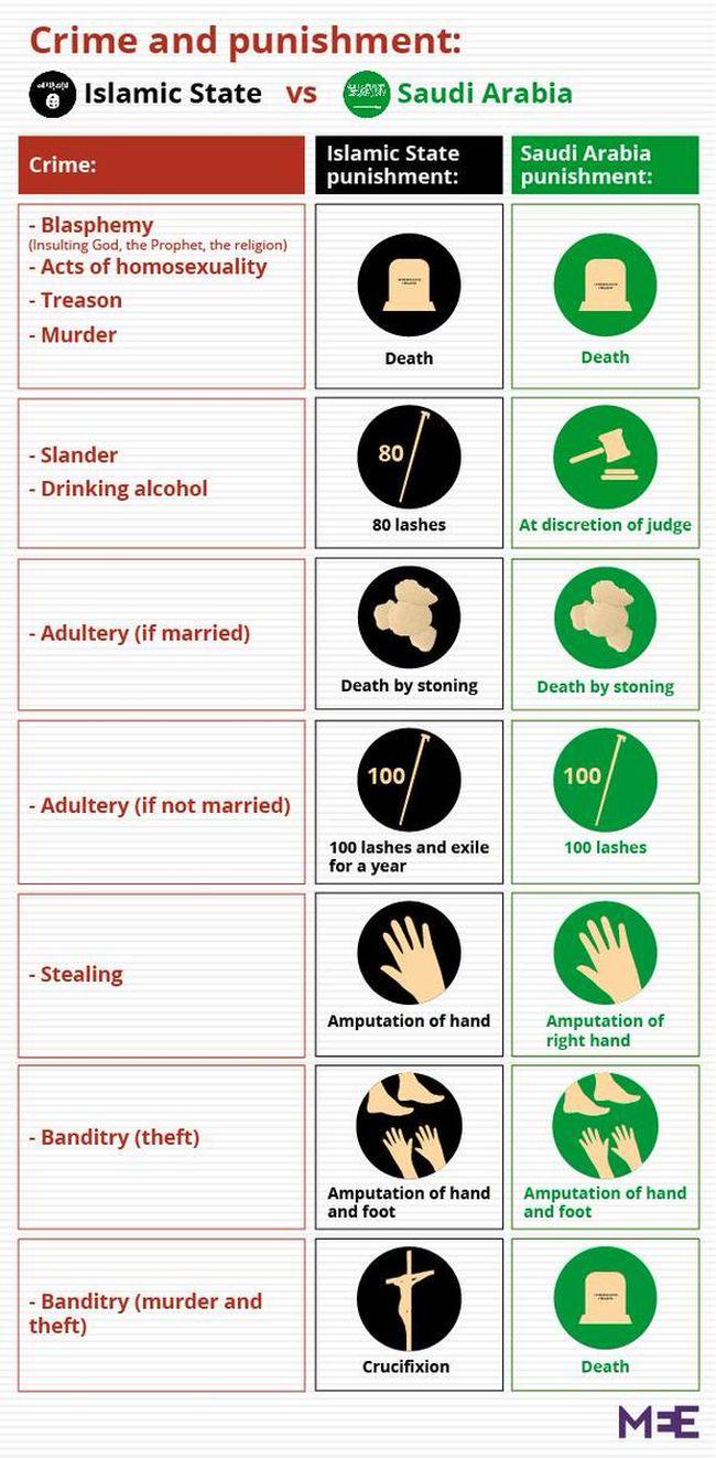 ISIS KSA punishments 650
