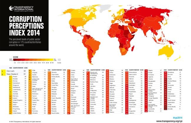 Transparency International 2014 650