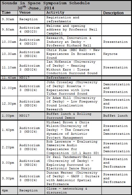 SinS 2014 Programme