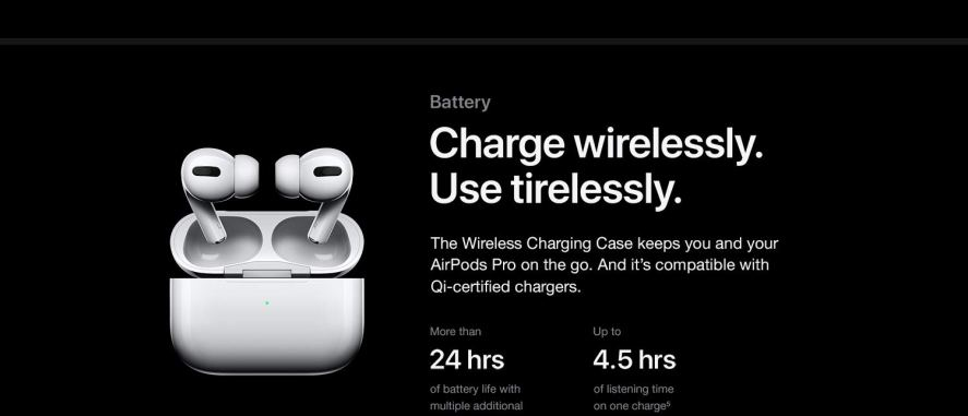 AirPods Pro battery life
