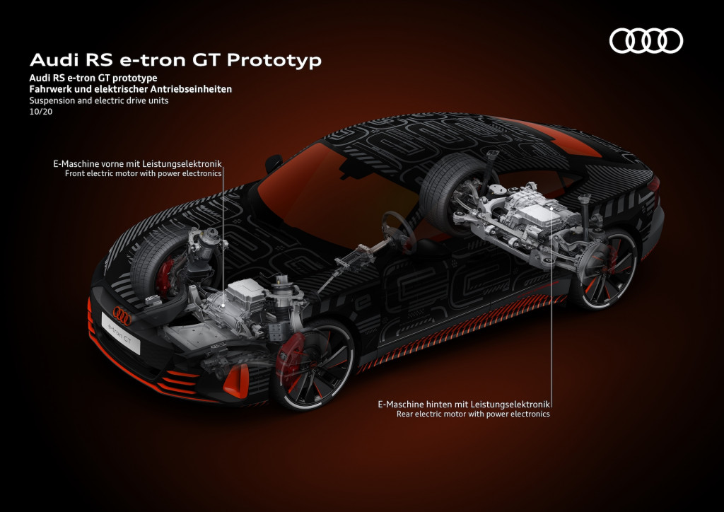 Audi RS E-Tron GT dual motor