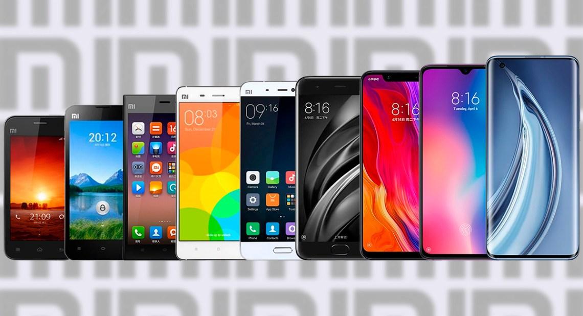 Xiaomi's growth
