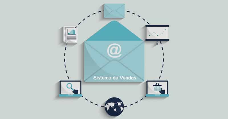 E-mail Marketing – Campanhas de Engajamento e Conversão | Como divulgar minha empresa na internet sem jogar dinheiro fora