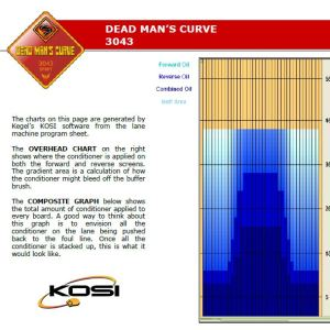 Dead man curve