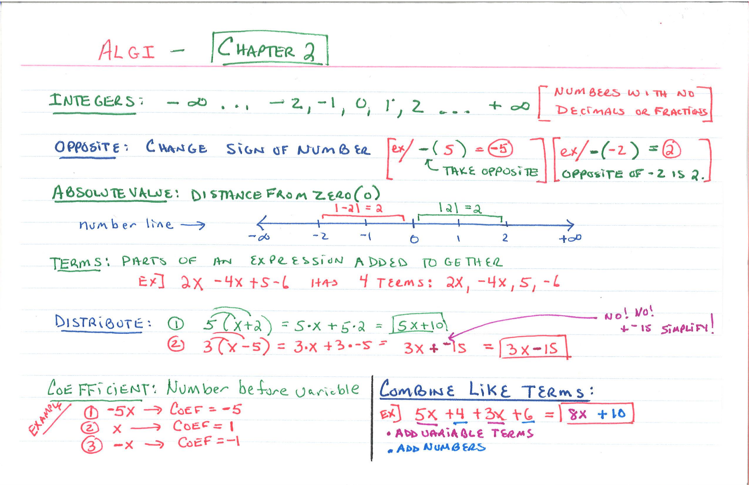 Holt Mcdougal Algebra 1 Chapter 2 Test Answers
