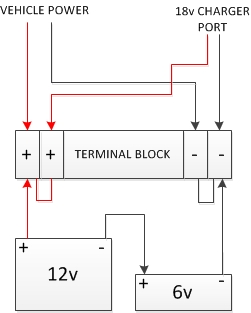 peg perego john deere gator wiring diagram wiring diagram peg perego tractor wiring diagram kenworth t2000 pin peg perego john deere