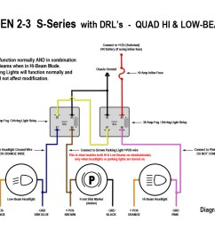 2001 saturn sl1 fuse box diagram auto electrical wiring diagram rh harvard edu co uk iico [ 1191 x 846 Pixel ]