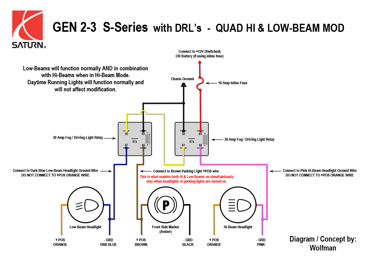 hight resolution of diagram in addition saturn astra fuse relay diagram besides 2013 2002 saturn vue engine cooling system