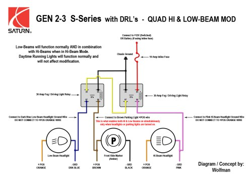 small resolution of diagram in addition saturn astra fuse relay diagram besides 2013 2002 saturn vue engine cooling system