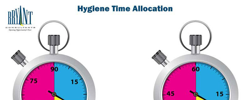 HygieneTime