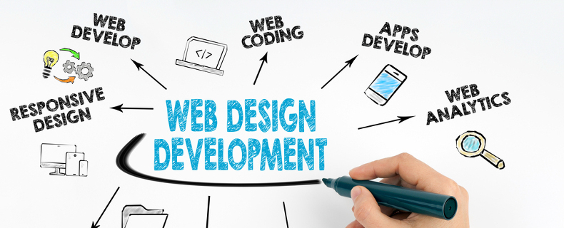 never lease a website for your business