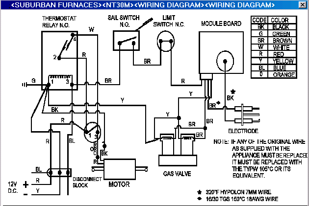 Rv Wiring Diagram Color Wiring Automotive Wiring Diagram