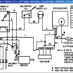 Miller Electric Furnace Wiring Diagram 2003 Jeep Liberty Engine Suburban Nt All Data Schematic Intertherm Diagrams