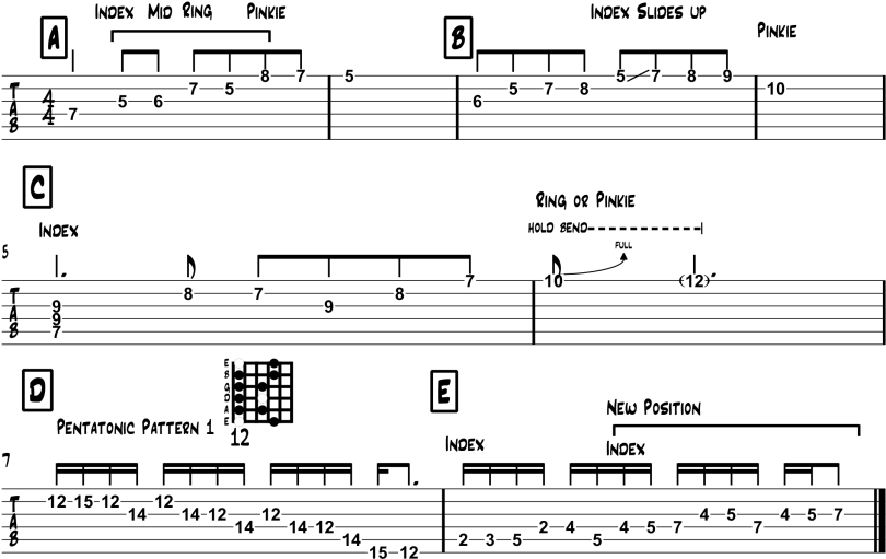 Image of Guitar Tablature for tips to make it easy to read