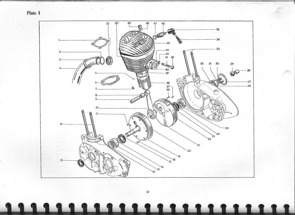 Bsa gearbox diagram