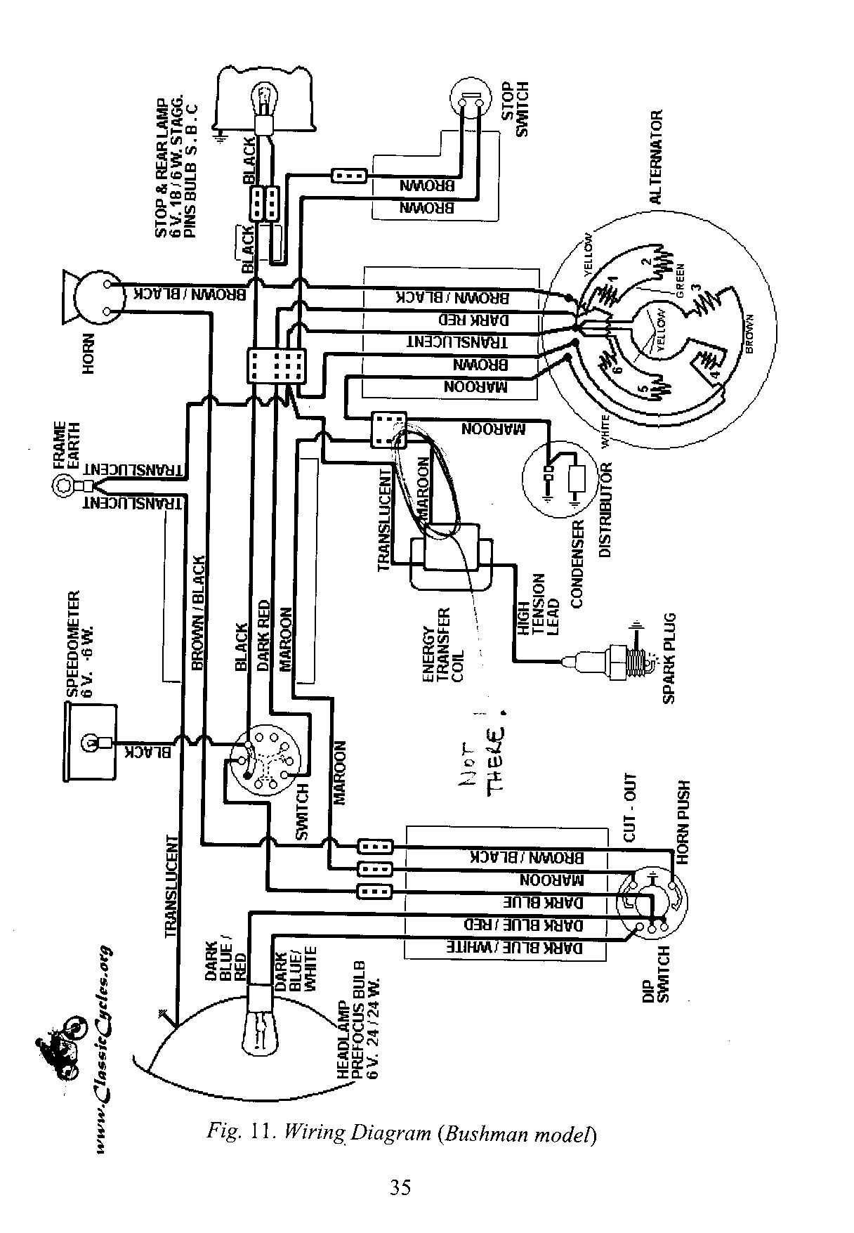 Bantam D7 Wiring Diagram : 24 Wiring Diagram Images
