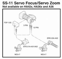 Fujinon SS-11 (SS11) Broadcast Full Servo Kit, for RM