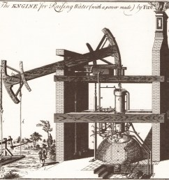 diagram of first newcomen engine by henry beighton 1717 [ 1000 x 989 Pixel ]
