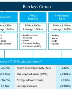 Barclayspic also barclays restructuring and the outlook of investment banking bsic rh