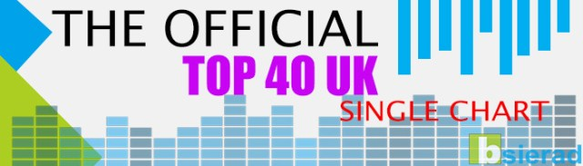 The Official UK Top 40 Singles Chart – 05th November 2015