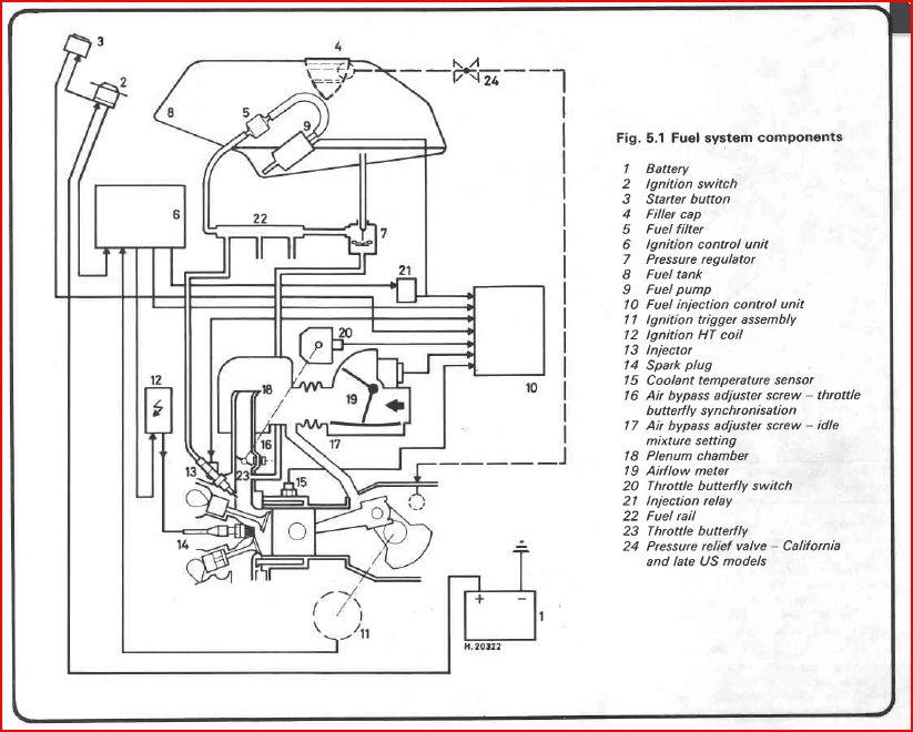Bmw K75 Wiring Diagram