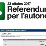 Il sito ufficiale della Regione con i risultati del referendum per Brescia e Comuni della provincia