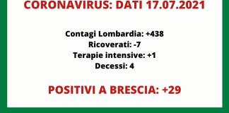 Dati Covid Lombardia 17 luglio 21