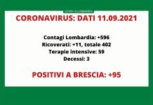 Dati Covid-19 Lombardia e Brescia 11 settembre 21