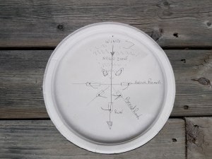 Phil's Plate