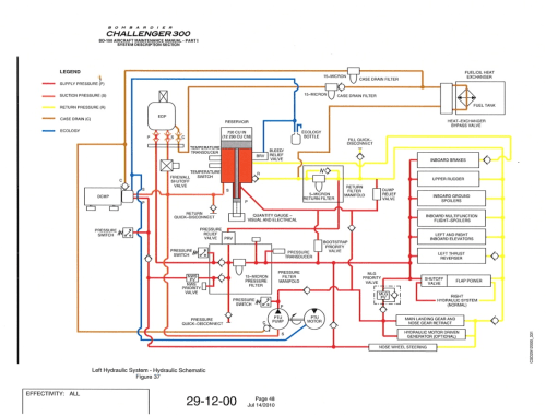 small resolution of photo of diagram taken from the bombardier challenger 300 bd 100 aircraft maintenance manual