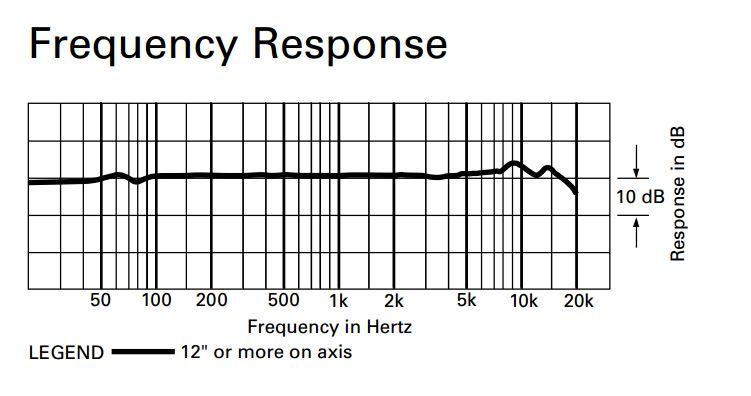 Audio Technica AT2020USB Plus