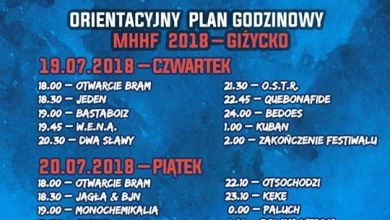 Photo of Mazury Hip-Hop Festiwal Giżycko widzimy …
