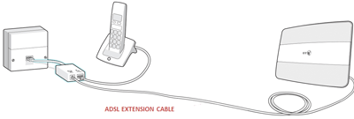 Can I connect my BT Hub using a telephone extension lead
