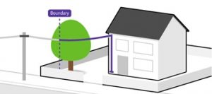 Can I move my master BT socket as shown on the boundary diagram