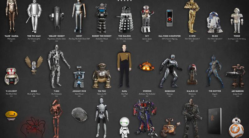 the-evolution-of-robots-in-movies