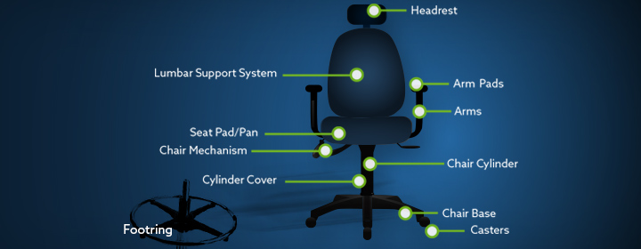 revolving chair accessories painting fabric chairs the complete office parts guide btod com