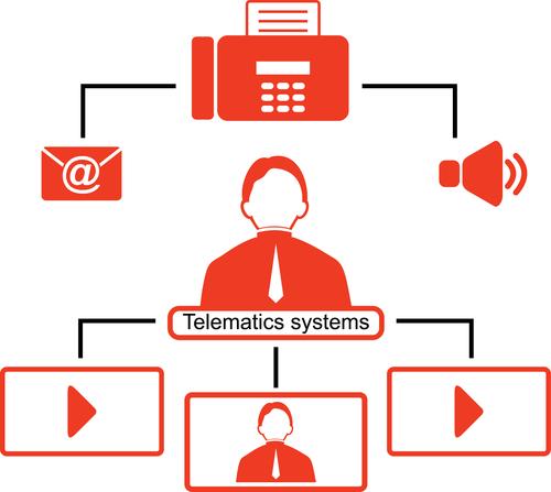 telematics provider