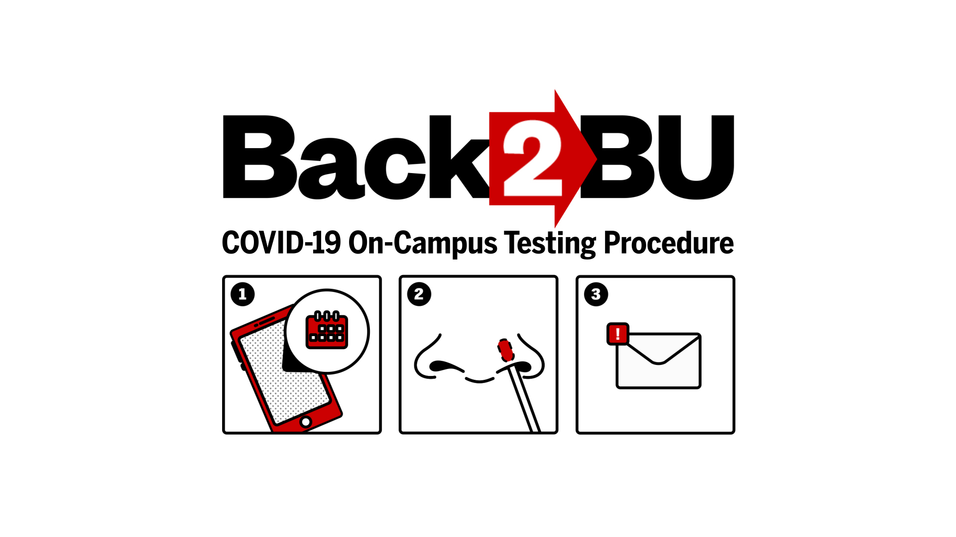 BU's COVID-19 On-Campus Testing Procedure Is as Easy as 1