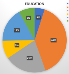 pie chart showing results of an online experiment showing percentages of people who could recognize a [ 1622 x 1081 Pixel ]