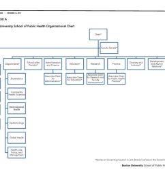 busph faculty handbook 111617 org chart 3x [ 1024 x 791 Pixel ]