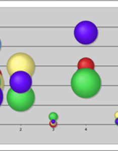 Excel bubble chart example also making charts in pro rh bubblechartpro